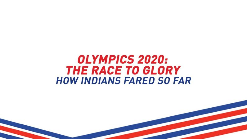 The Race To Glory: How Indians Fared So Far